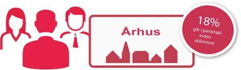 Parterapi I Århus