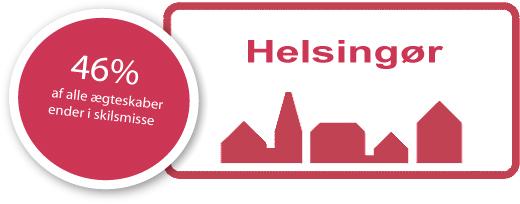 Parterapi i Helsingør og Ålsgårde