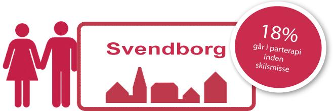 Parterapi i Svendborg og omegn
