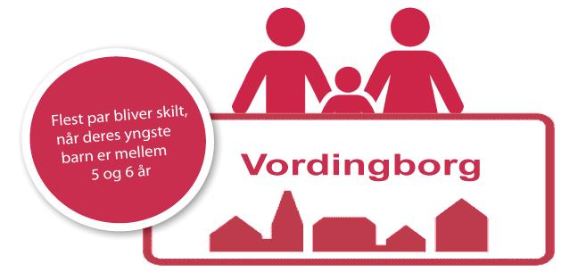 Parterapi i Vordingborg - Sydsjælland